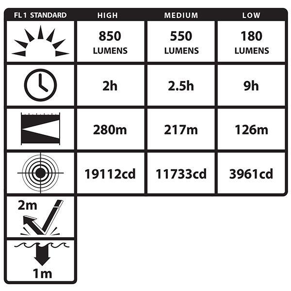 LATARKA TAKTYCZNA NSR-9854XL