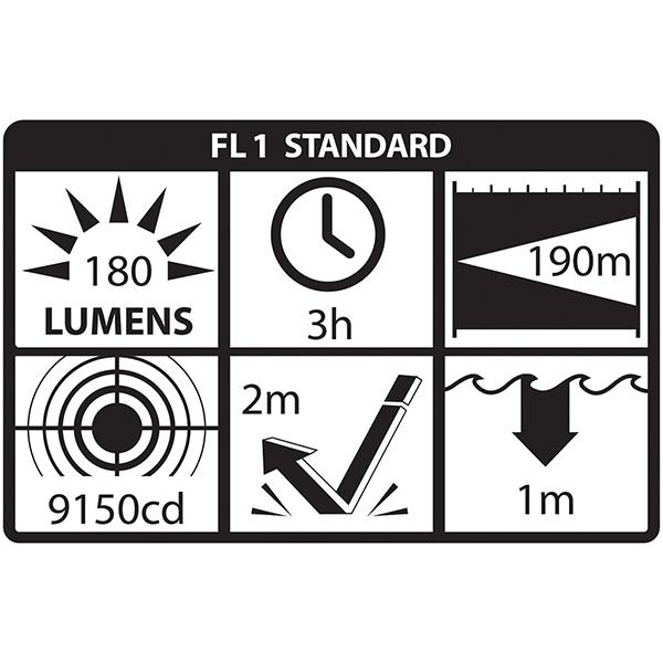 BATERYJNA LATARKA NAHEŁMOWA LED FDL-300R-K01